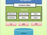 Mysql, driver JDBC e a propiedade zeroDateTimeBehavior